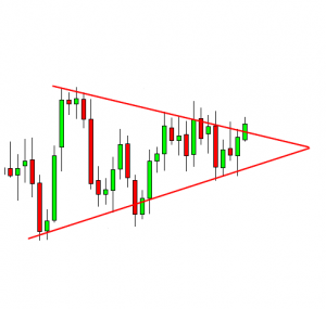треугольник на форекс1