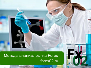 analiz_forex