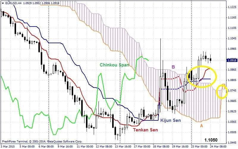 Forex02 | Первый независимый сайт о биржевой торговле