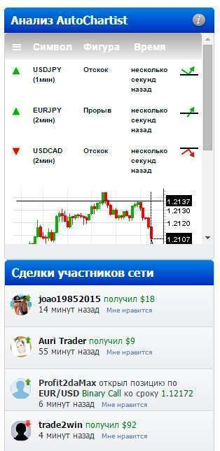 Получение торговых сигналов Vospari