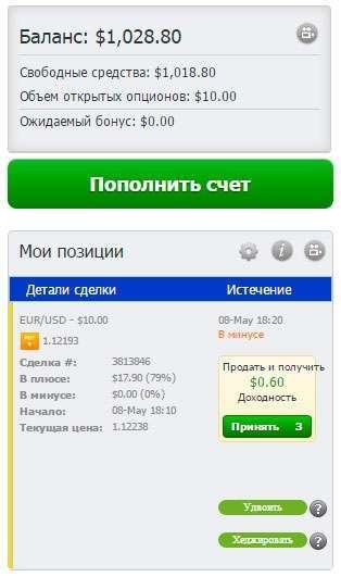 Досрочная продажа опциона  Vospari