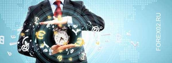 Торговая стратегия «15 минут»