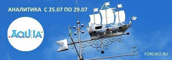 analitika-ot-aqulla-na-25-iyulya