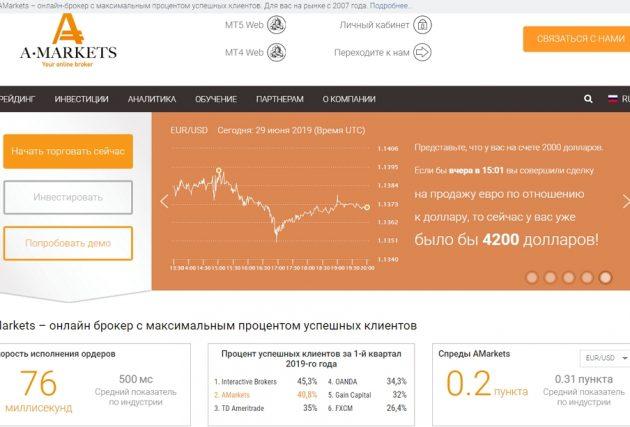 AMarkets-сайт