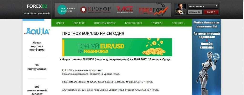 прогноз по EUR/USD на FOREX02.ru