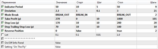 Для входных параметров нужно установить каждый диапазон и шаг в следующем виде: