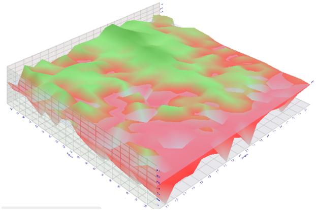 Правая кнопка мыши позволяет выбрать трехмерное изображение теста, чтобы наглядно анализировать полученные результаты:
