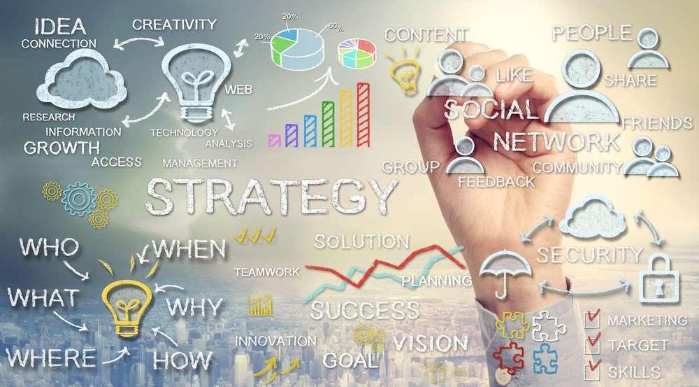 Торговая стратегия для форекс – System 32