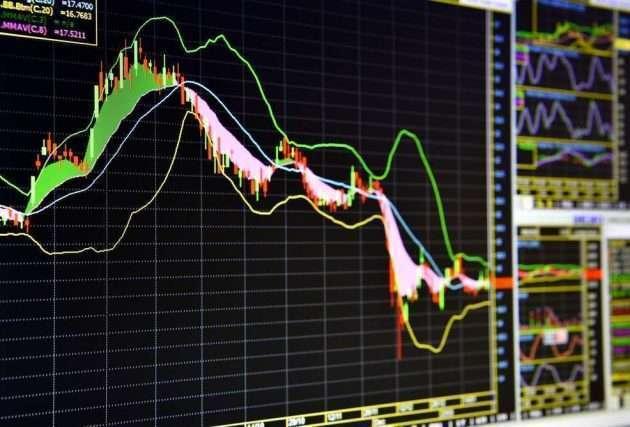 Использование индикаторов направления тренда на разных таймфреймах для построения торговой стратегии