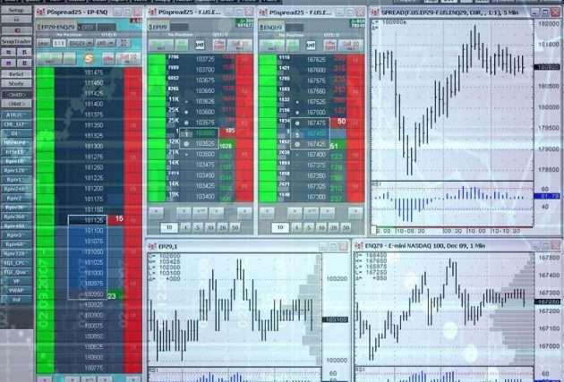 Торговая платформа CQG Trader позволит стать лучшим трейдером в мире