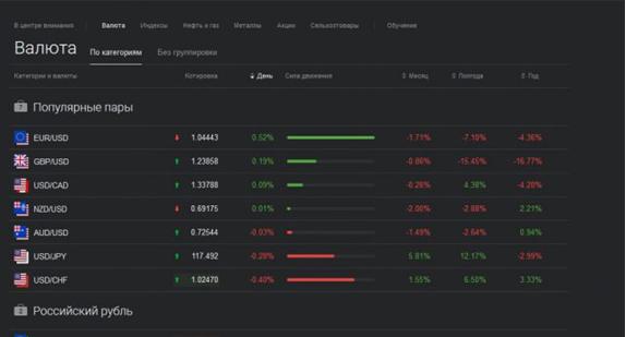 актуальные тренды рынка