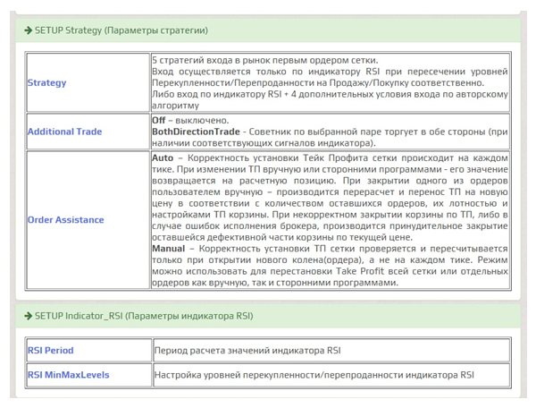 Пример базовых стратегических и индикаторных настроек онлайн-советника VelociGrid.