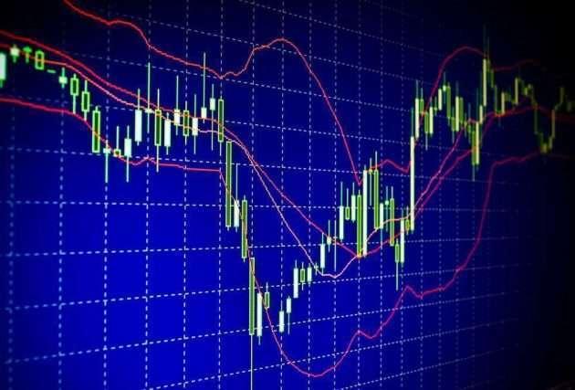 Инструмент Форекс: Индикатор трендового канала