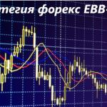 Стратегия форекс EBB-1