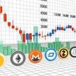 Криптовалюты на форекс и бинарных опционах