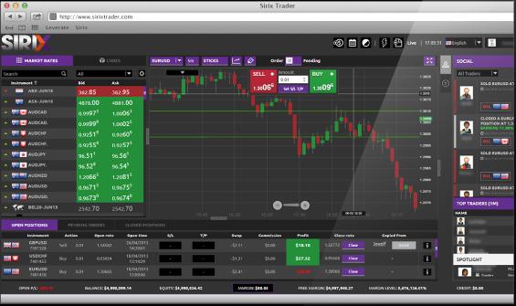 Платформа Sirix WebTrader