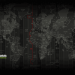 Время сервера меняется на GMT + 3