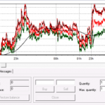 Скрипты для платформы для автоматизации парного трейдинга
