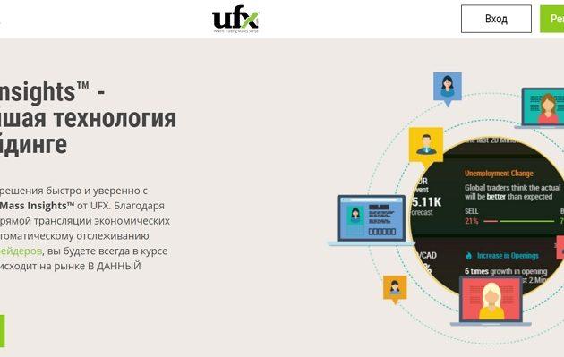 UFXMarkets-сайт