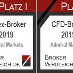 Еще две награды лучшему брокеру Forex и CFD в 2019 году!