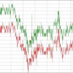 Что нужно знать трейдеру об индикаторах объемов Форекс?