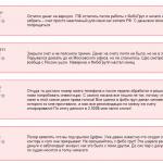 Обзор компании Fibo Group