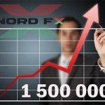 Число счетов, открытых в NоrdFX, превысило 1.500.000