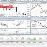 Топ удобных инструментов для анализа рынка