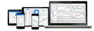 Метатрейдер 4: топ графических инструментов торговой платформы